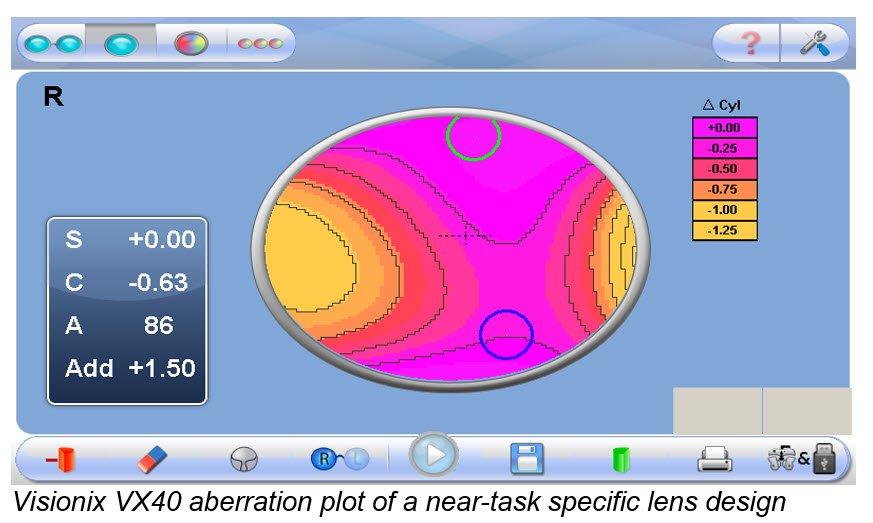 VX40 Progressive Lens Analysis